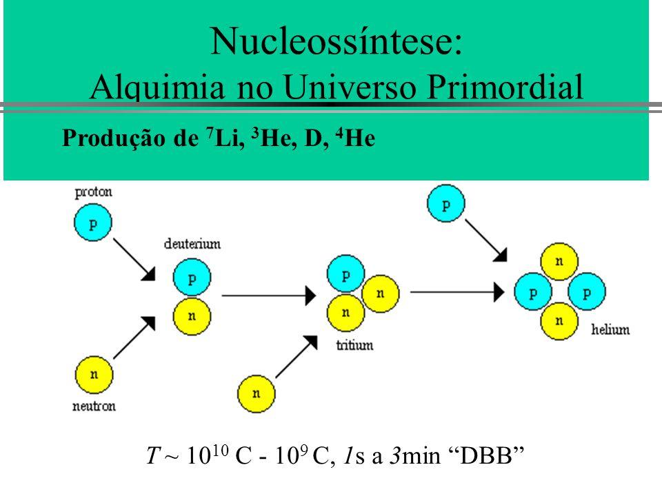 Nucleossíntese: Alquimia no Universo Primordial Produção de 7 Li, 3 He, D, 4 He T ~ 10 10 C - 10 9 C, 1s a 3min DBB