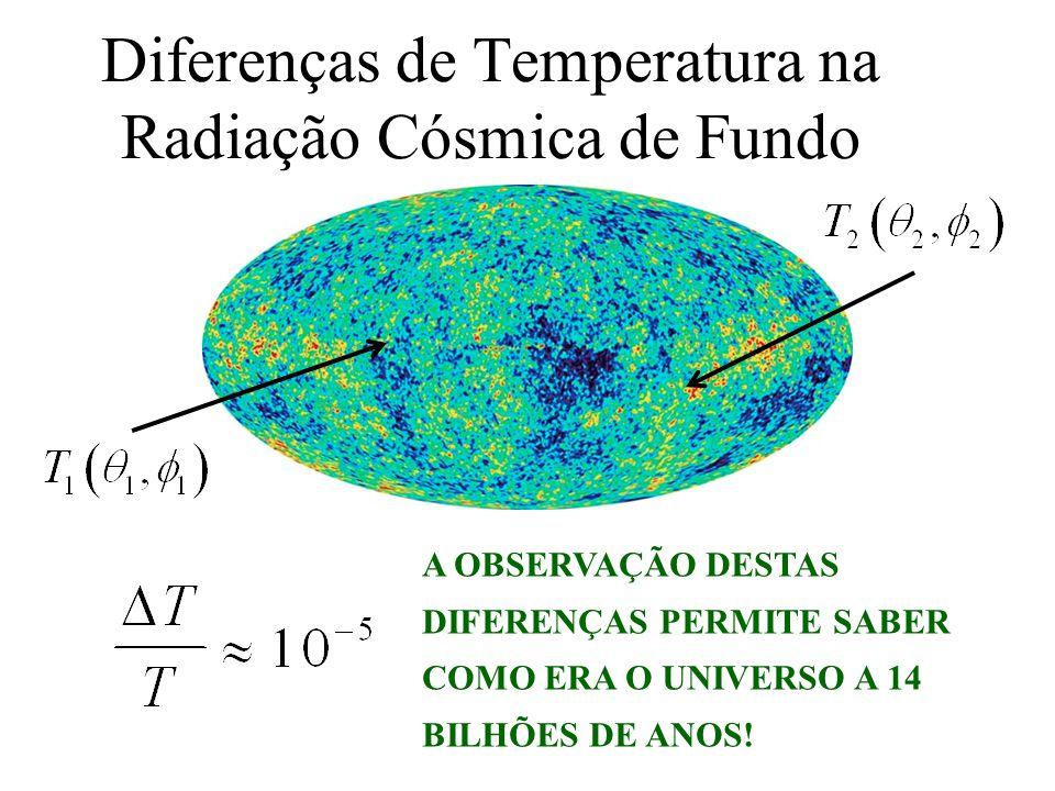 Diferenças de Temperatura na Radiação Cósmica de Fundo A OBSERVAÇÃO DESTAS DIFERENÇAS PERMITE SABER COMO ERA O UNIVERSO A 14 BILHÕES DE ANOS!