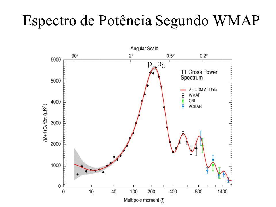 Espectro de Potência Segundo WMAP ρ=ρCρ=ρC