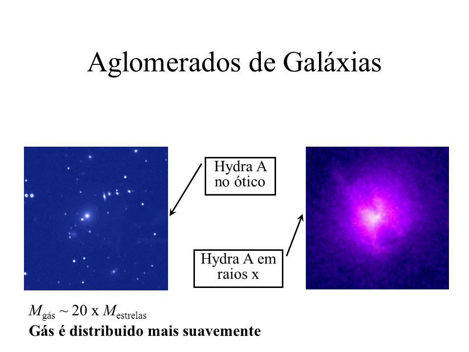 Aglomerados de Galáxias M gás ~ 20 x M estrelas Gás é distribuido mais suavemente Hydra A no ótico Hydra A em raios x