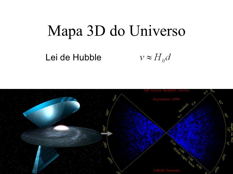 Lei de Hubble Mapa 3D do Universo