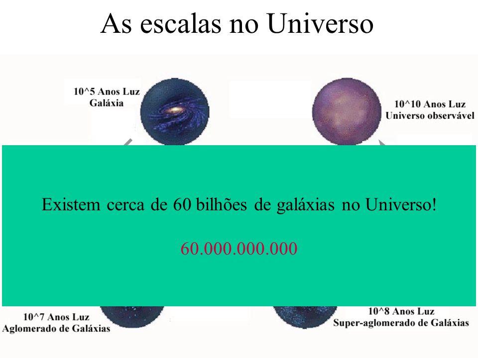 As escalas no Universo Existem cerca de 60 bilhões de galáxias no Universo! 60.000.000.000