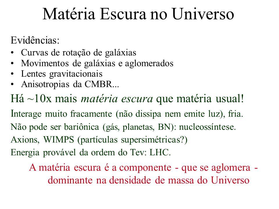 Matéria Escura no Universo Evidências: Curvas de rotação de galáxias Movimentos de galáxias e aglomerados Lentes gravitacionais Anisotropias da CMBR..