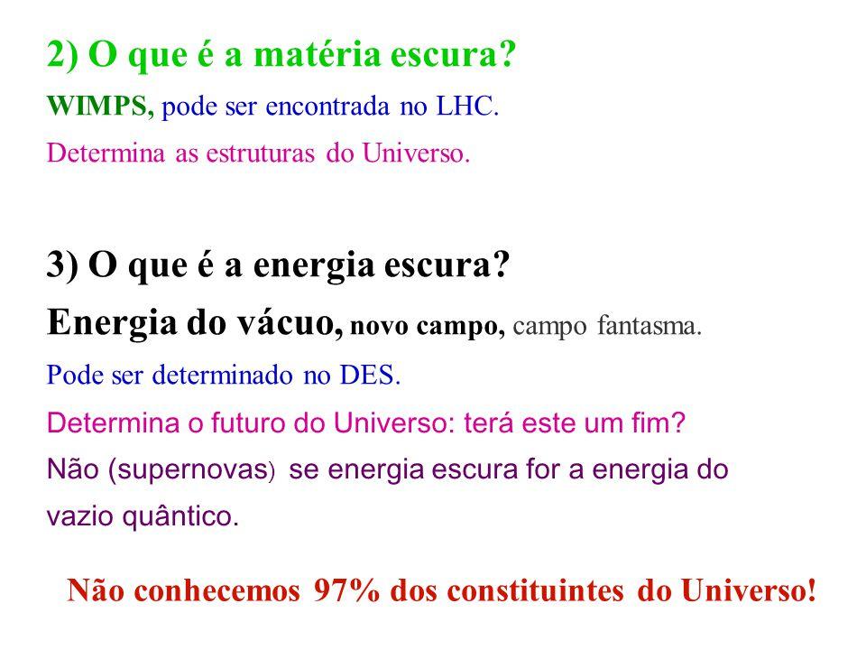 Não conhecemos 97% dos constituintes do Universo! 2) O que é a matéria escura? WIMPS, pode ser encontrada no LHC. Determina as estruturas do Universo.