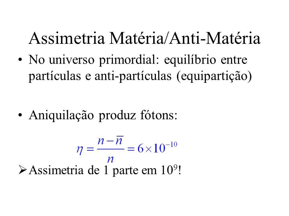 Assimetria Matéria/Anti-Matéria No universo primordial: equilíbrio entre partículas e anti-partículas (equipartição) Aniquilação produz fótons: Assime