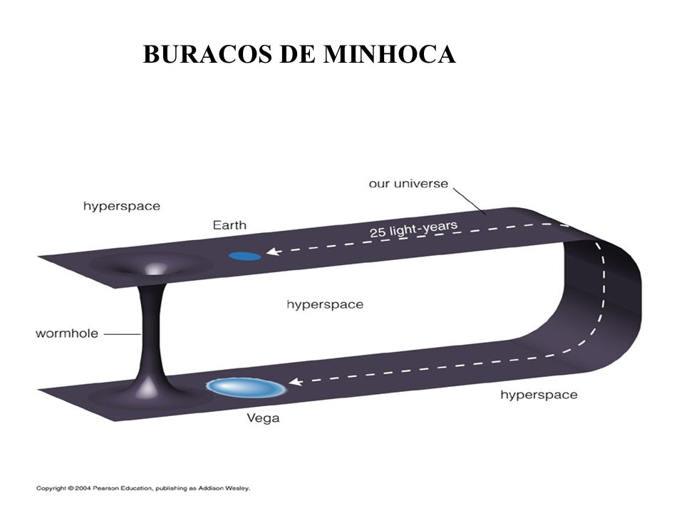 BURACOS DE MINHOCA