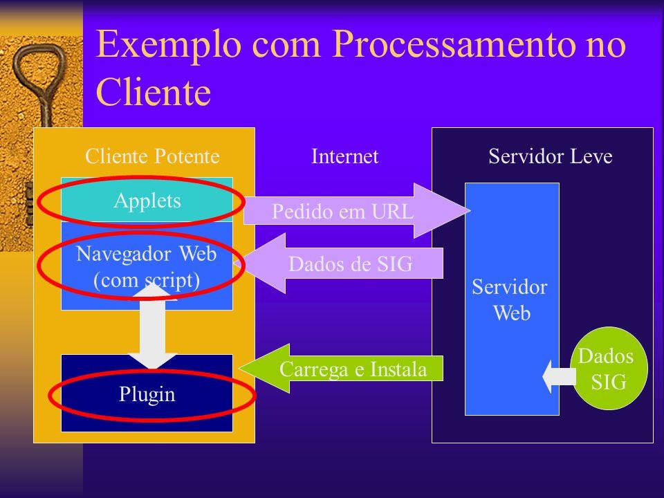 Exemplo com Processamento no Cliente Cliente Potente Navegador Web (com script) Servidor Leve Servidor Web Dados SIG Pedido em URL Dados de SIG Intern