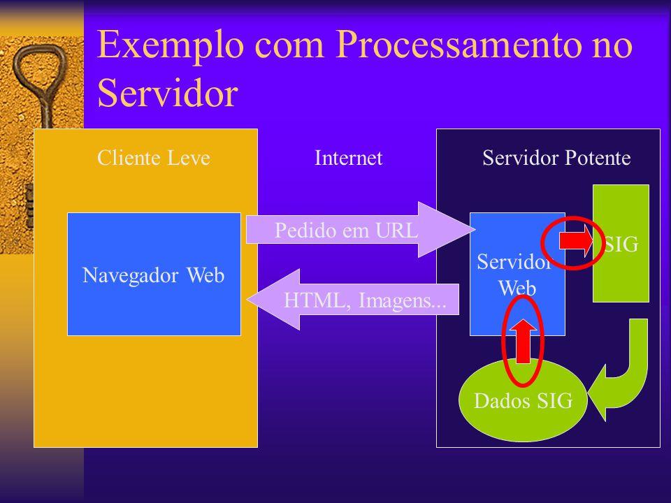 Exemplo com Processamento no Servidor Cliente Leve Navegador Web Servidor Potente Servidor Web Dados SIG Pedido em URL HTML, Imagens... Internet SIG