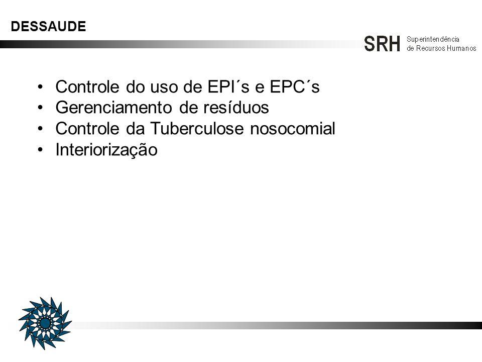 DESSAUDE Controle do uso de EPI´s e EPC´s Gerenciamento de resíduos Controle da Tuberculose nosocomial Interiorização