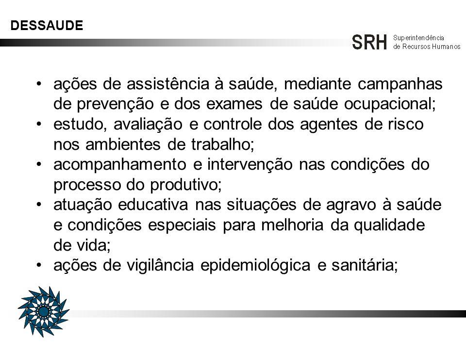 promoção da recuperação e reabilitação da saúde do trabalhador, submetido aos riscos na relação com o w.