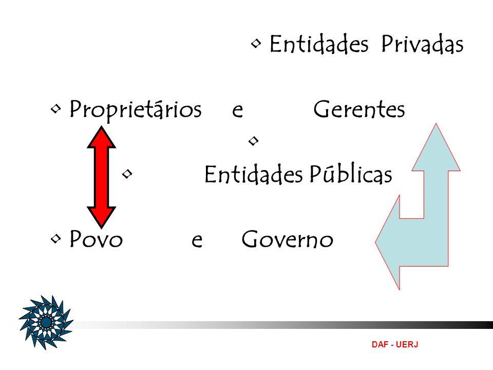 DAF - UERJ Entidades Privadas Proprietários e Gerentes Entidades Públicas Povo e Governo