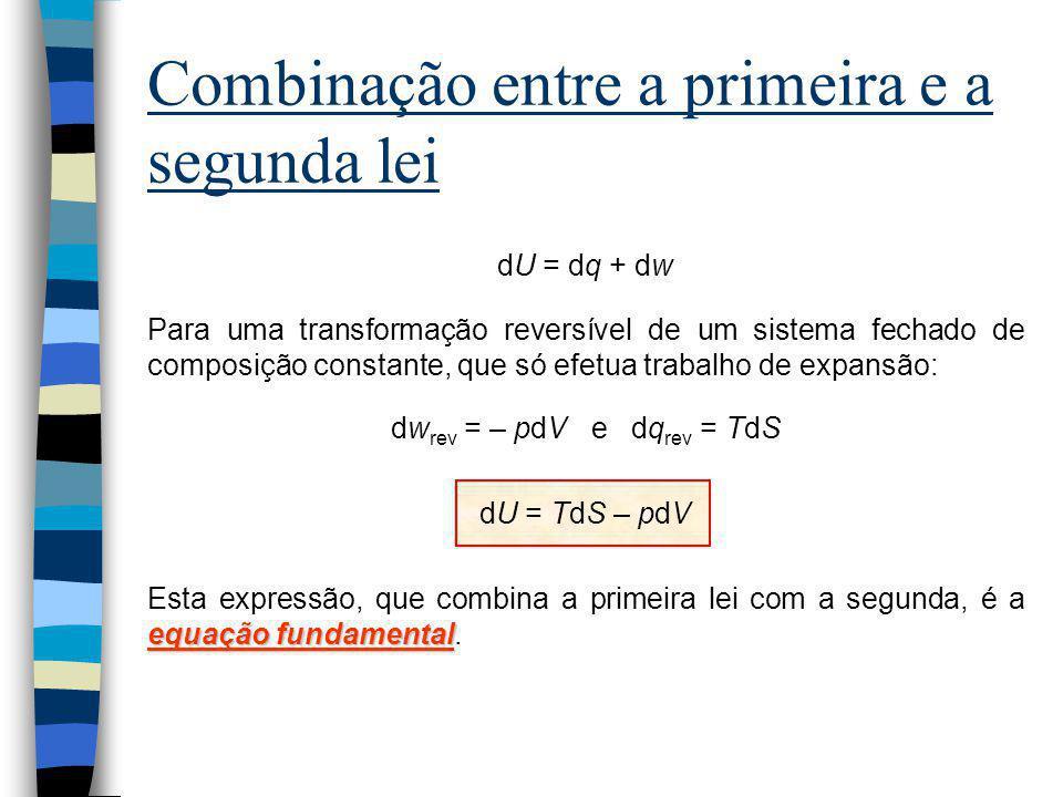 Combinação entre a primeira e a segunda lei dU = dq + dw Para uma transformação reversível de um sistema fechado de composição constante, que só efetu