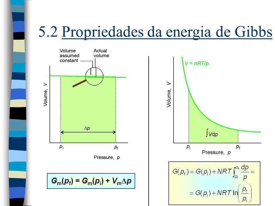G m (p f ) = G m (p i ) + V m p