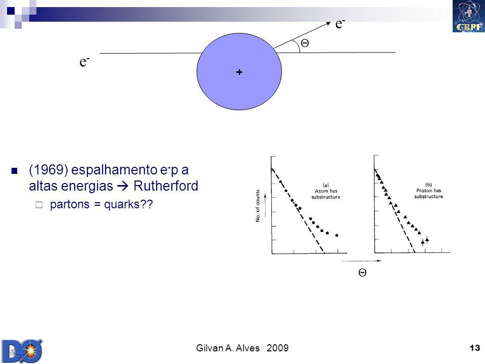 Gilvan A. Alves 2009 13 (1969) espalhamento e - p a altas energias Rutherford partons = quarks?? + e-e- e-e-