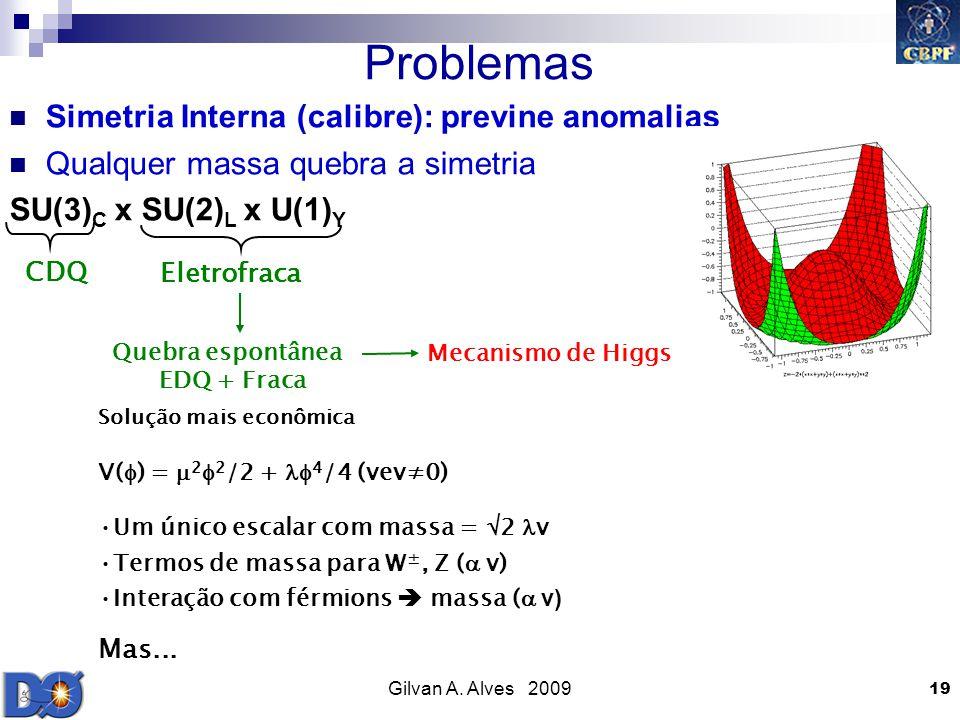 Gilvan A. Alves 2009 19 Problemas Simetria Interna (calibre): previne anomalias Qualquer massa quebra a simetria SU(3) C x SU(2) L x U(1) Y CDQ Eletro