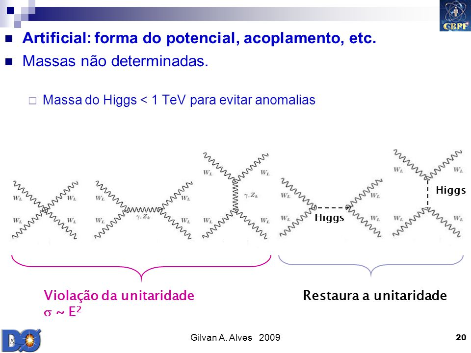 Gilvan A. Alves 2009 20 Artificial: forma do potencial, acoplamento, etc. Massas não determinadas. Massa do Higgs < 1 TeV para evitar anomalias Higgs