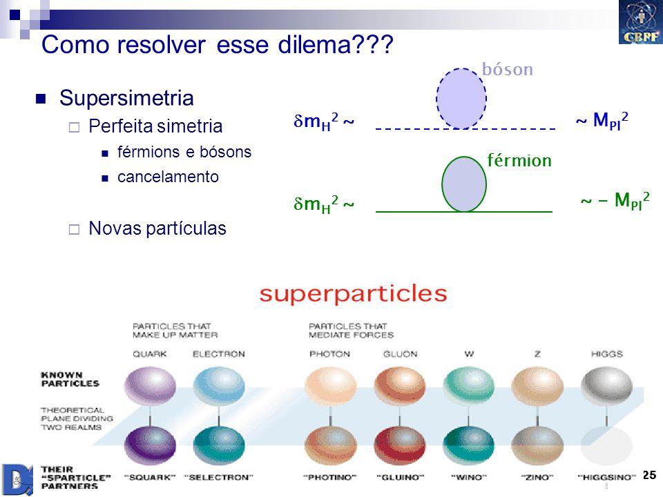 Gilvan A. Alves 2009 25 Como resolver esse dilema??? Supersimetria Perfeita simetria férmions e bósons cancelamento Novas partículas m H 2 ~~ M Pl 2 m
