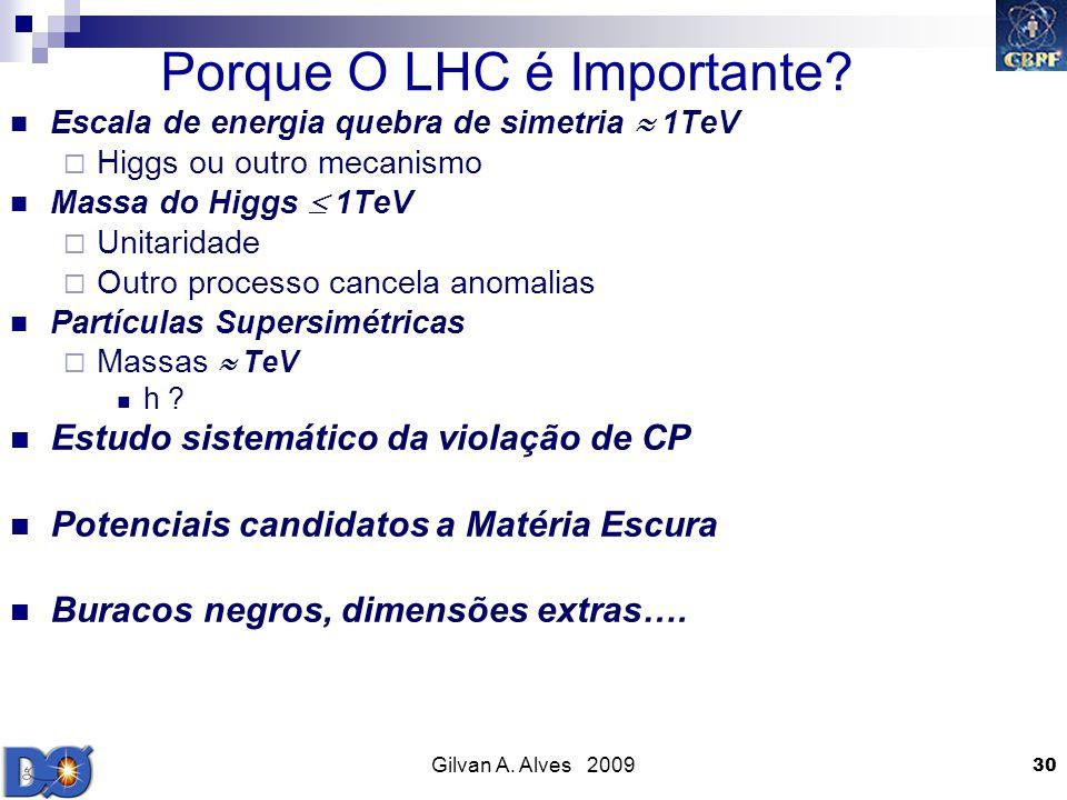 Gilvan A. Alves 2009 30 Porque O LHC é Importante? Escala de energia quebra de simetria 1TeV Higgs ou outro mecanismo Massa do Higgs 1TeV Unitaridade