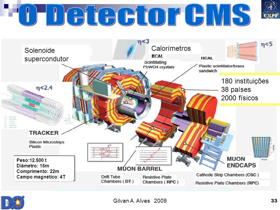 Gilvan A. Alves 2009 33 Calorímetros Solenoide supercondutor 180 instituições 38 países 2000 físicos Peso:12.500 t Diâmetro: 15m Comprimento: 22m Camp