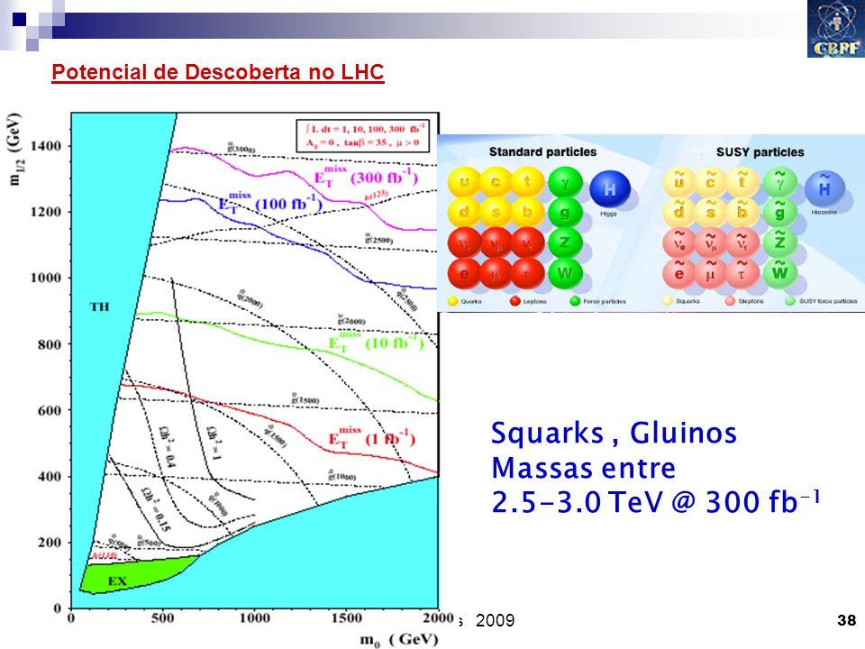 Gilvan A. Alves 2009 38 Potencial de Descoberta no LHC Squarks, Gluinos Massas entre 2.5-3.0 TeV @ 300 fb -1