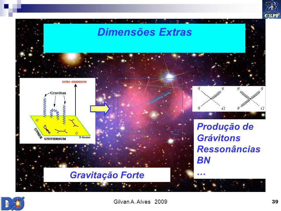 Gilvan A. Alves 2009 39 Dimensões Extras Gravitação Forte Produção de Grávitons Ressonâncias BN …