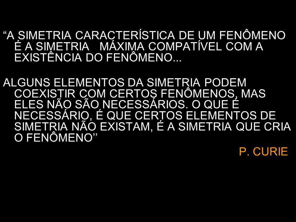 A SIMETRIA CARACTERÍSTICA DE UM FENÔMENO É A SIMETRIA MÁXIMA COMPATÍVEL COM A EXISTÊNCIA DO FENÔMENO... ALGUNS ELEMENTOS DA SIMETRIA PODEM COEXISTIR C