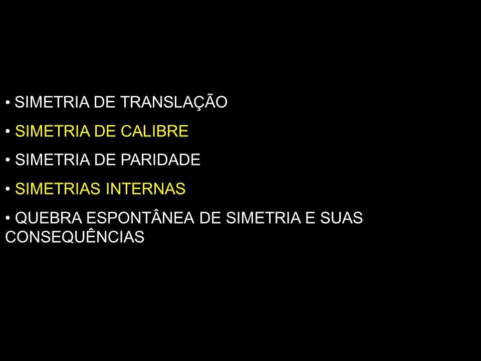 SIMETRIA DE TRANSLAÇÃO SIMETRIA DE CALIBRE SIMETRIA DE PARIDADE SIMETRIAS INTERNAS QUEBRA ESPONTÂNEA DE SIMETRIA E SUAS CONSEQUÊNCIAS