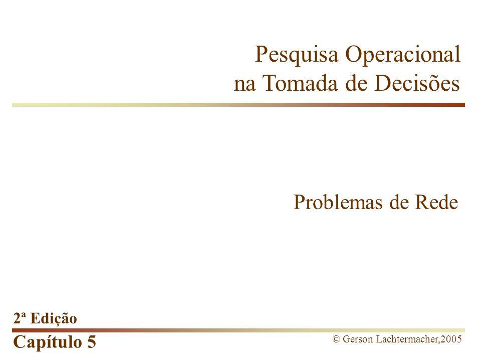 Capítulo 5 Caso LCL Fórmula 1 Ltda.