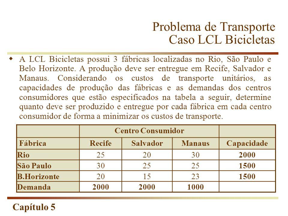 Capítulo 5 Caso LCL Bicicletas Representação Como Problema de Rede =SOMASE($C$4:$C$15;H4;$F$4:$F$15) -SOMASE($A$4:$A$15;H4;$F$4:$F$15)