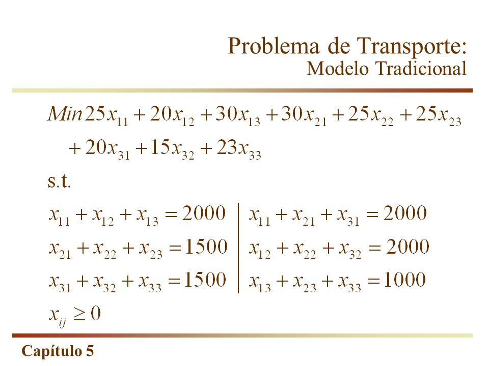 Capítulo 5 Problemas de Transporte: Propriedades Soluções Inteiras: Para problemas de transporte onde os valores das ofertas, o i e demandas d j, sejam números inteiros, todos os valores das variáveis das soluções básicas viáveis, incluindo a solução ótima, também serão inteiros.