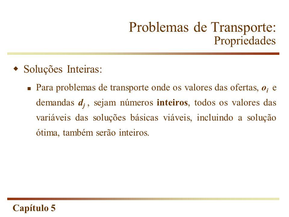 Capítulo 5 A condição necessária e suficiente para um problema de transporte com n fábricas e m centros consumidores tenha solução é dada por: T otal da Capacidade = Total da demanda m j j n i i df 11 Problemas de Transporte: Propriedades
