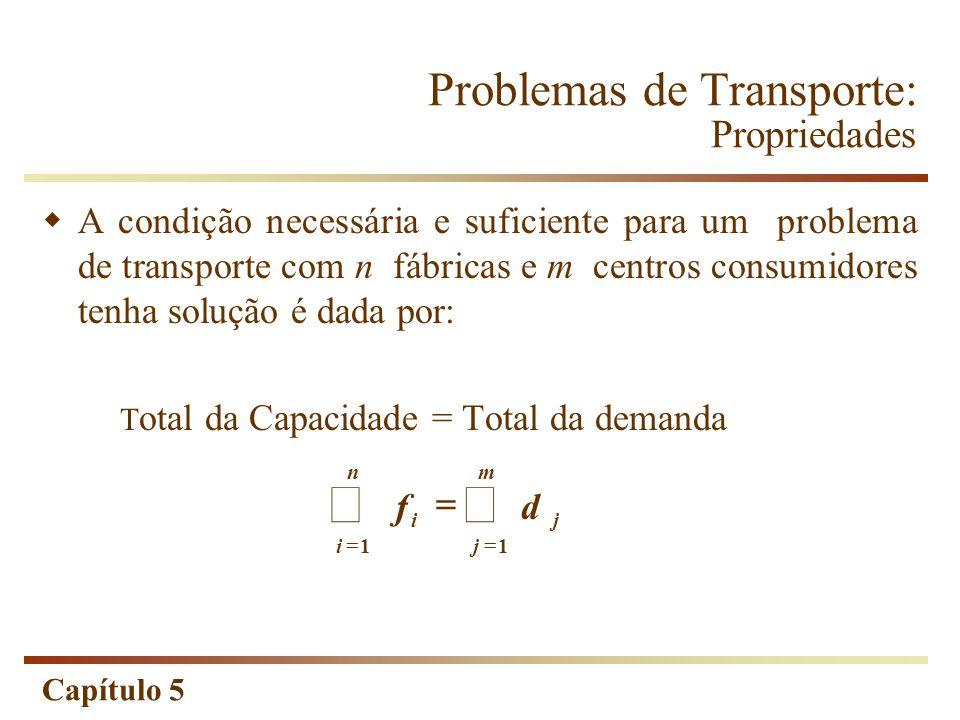 Capítulo 5 Modelos em Rede Modelos de rede podem ser utilizados em diversas áreas tais como transportes, energia e comunicações para modelagem de diversos tipos de problemas.