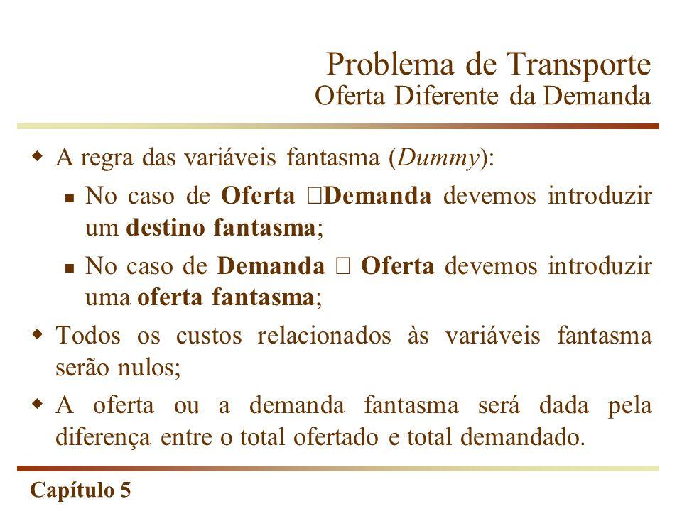 Capítulo 5 Problema de Transporte Caso LCL Bicicletas Modificando a oferta de São Paulo de 1500 para 3000 Demanda total menor que a Oferta total.