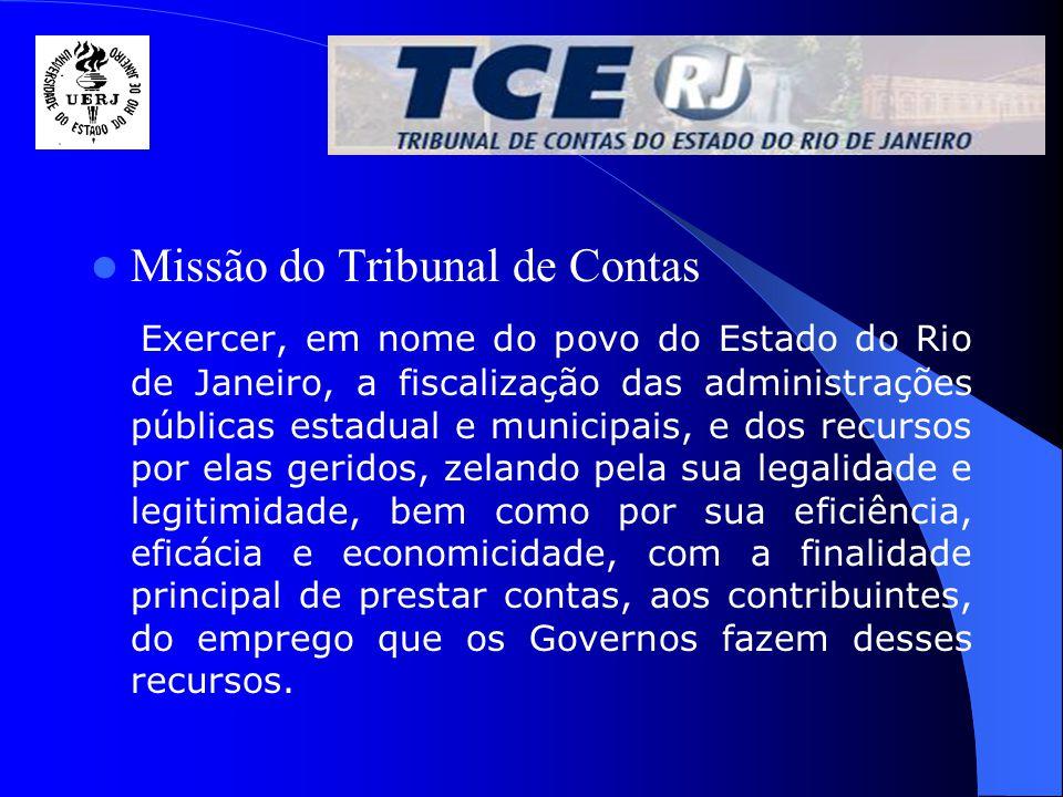 Histórico Ruy Barbosa, como Ministro da Fazenda apresentou o Decreto-Lei nº 966-A, de 7 de novembro de 1890, que criou o Tribunal de Contas da União, logo depois mantido na Constituição de 1891.