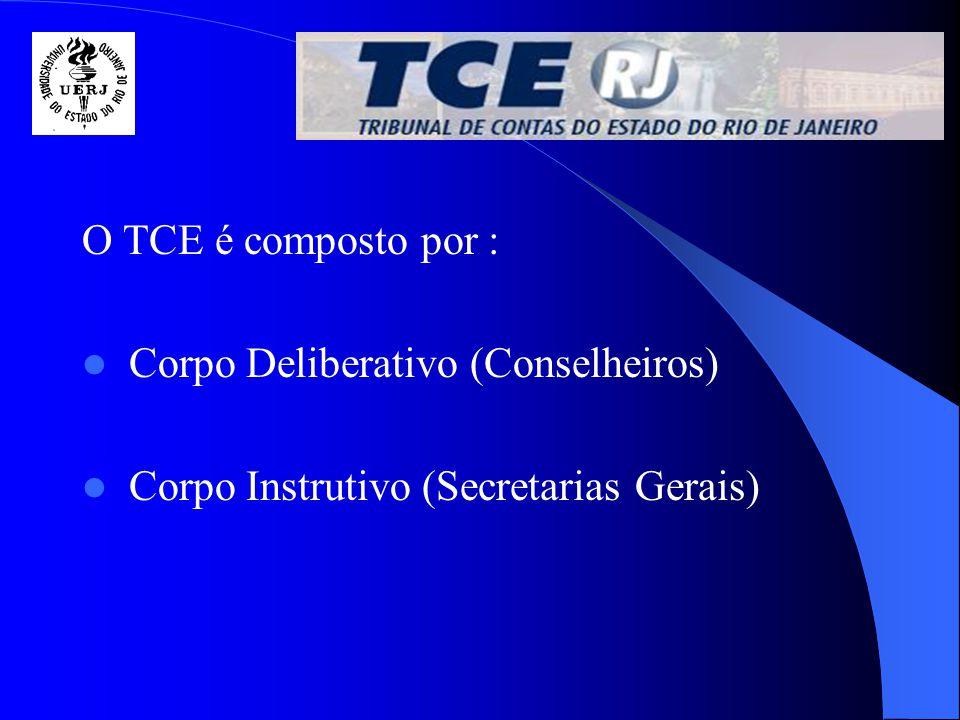 Corpo Deliberativo É composto por sete conselheiros: Presidente JOSÉ GOMES GRACIOSA JOSÉ GOMES GRACIOSA Vice-Presidente MARCO ANTONIO BARBOSA DE ALENCAR MARCO ANTONIO BARBOSA DE ALENCAR Conselheiro SERGIO F.