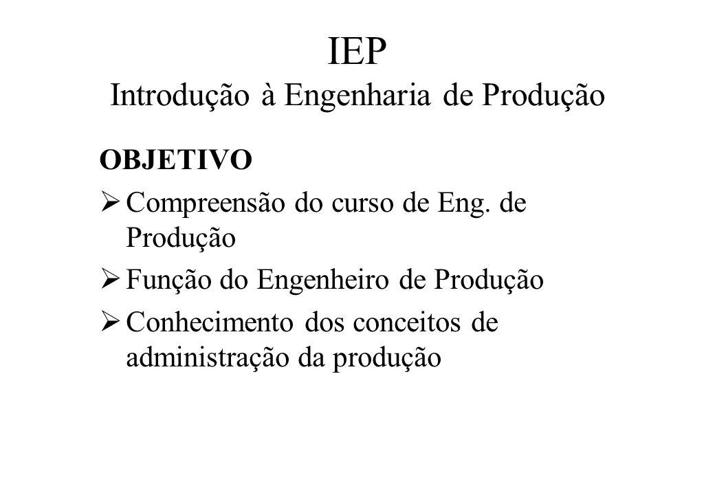 IEP Introdução à Engenharia de Produção OBJETIVO Compreensão do curso de Eng. de Produção Função do Engenheiro de Produção Conhecimento dos conceitos
