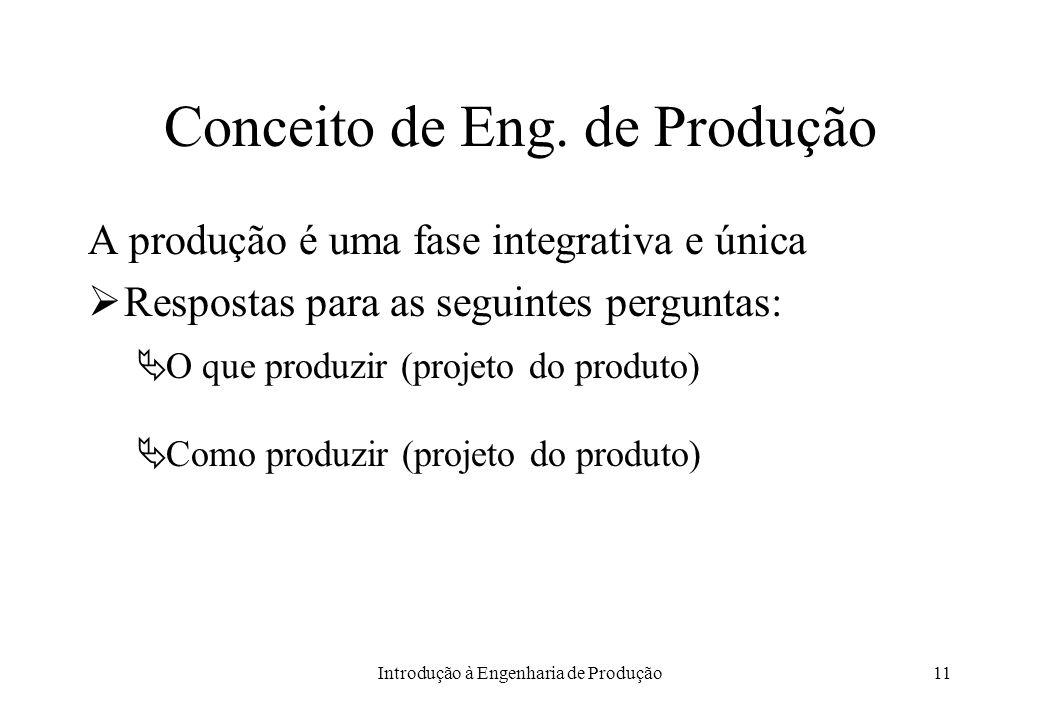 Introdução à Engenharia de Produção11 Conceito de Eng. de Produção A produção é uma fase integrativa e única Respostas para as seguintes perguntas: O