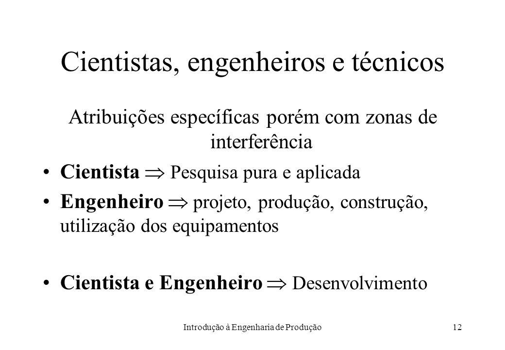 Introdução à Engenharia de Produção12 Cientistas, engenheiros e técnicos Atribuições específicas porém com zonas de interferência Cientista Pesquisa p