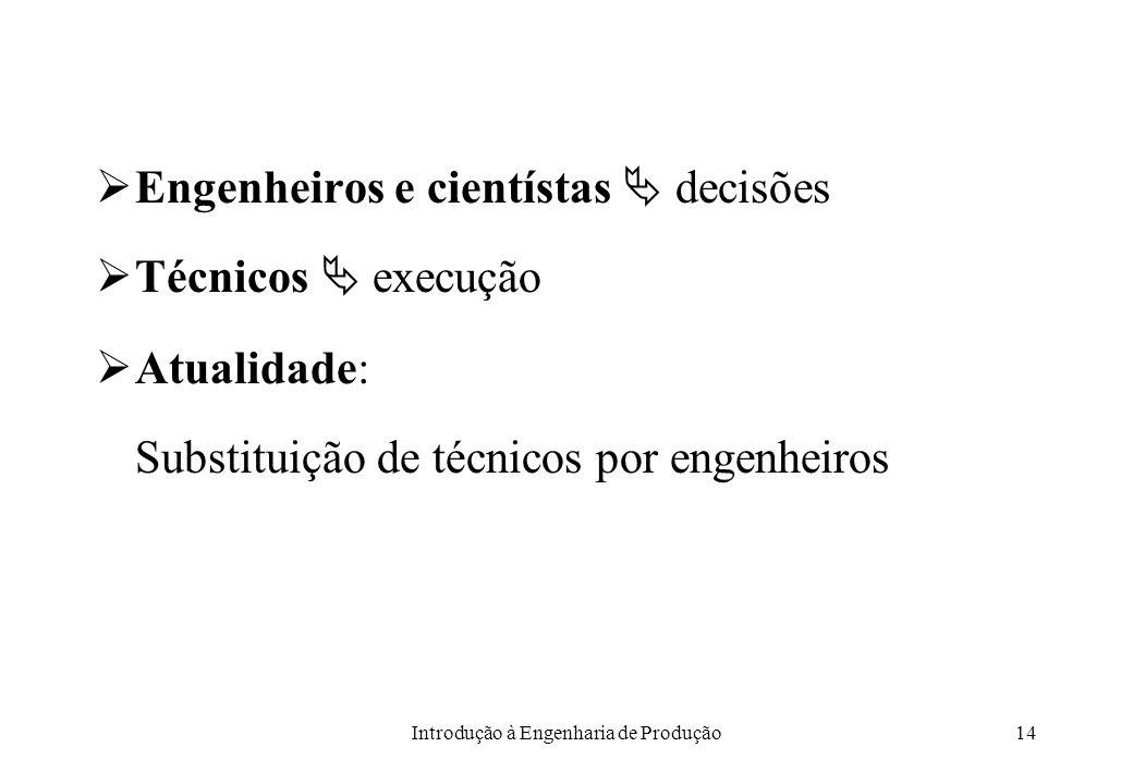 Introdução à Engenharia de Produção14 Engenheiros e cientístas decisões Técnicos execução Atualidade: Substituição de técnicos por engenheiros