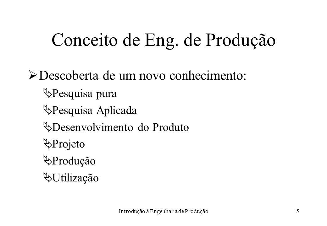 Introdução à Engenharia de Produção5 Conceito de Eng. de Produção Descoberta de um novo conhecimento: Pesquisa pura Pesquisa Aplicada Desenvolvimento