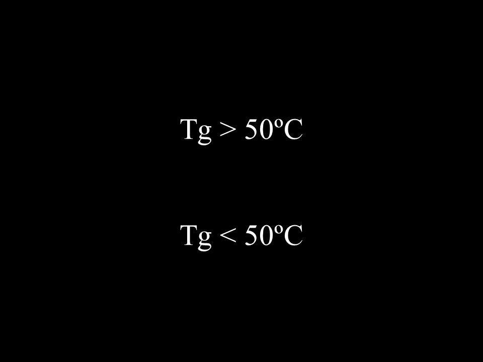 Temperatura de transição vítrea (Tg) O que é? Polímeros termoplásticos Polímeros termofixos