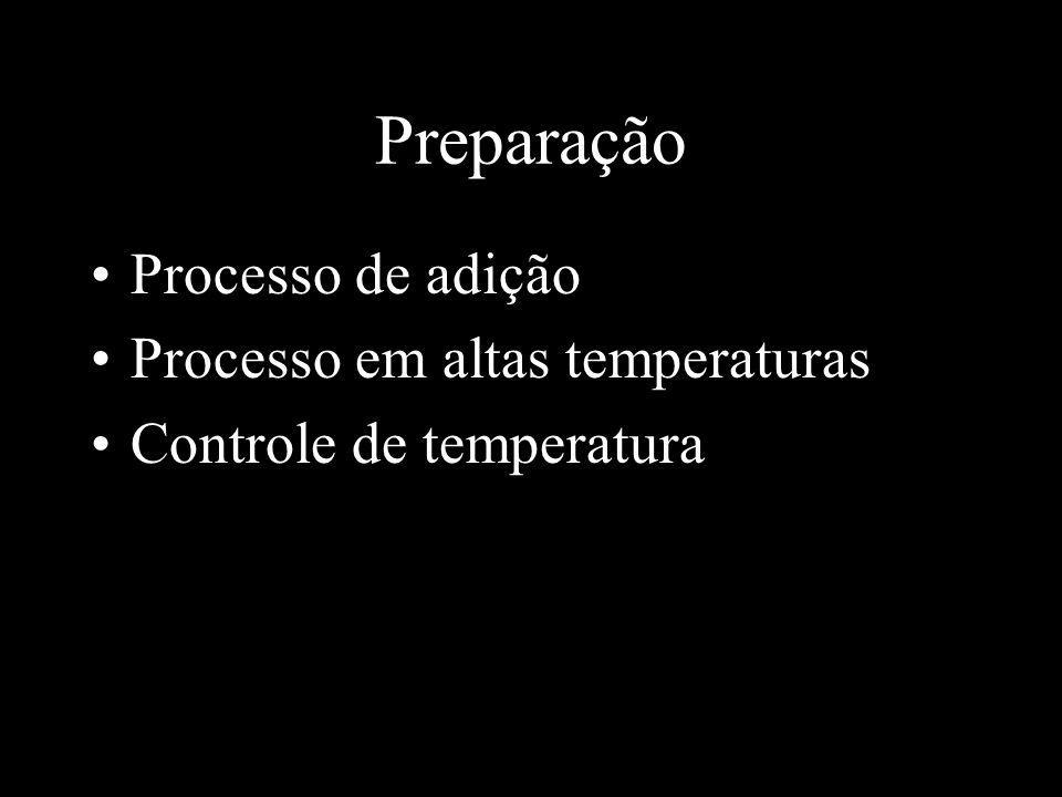 Preparação Processo de adição Processo em altas temperaturas Controle de temperatura