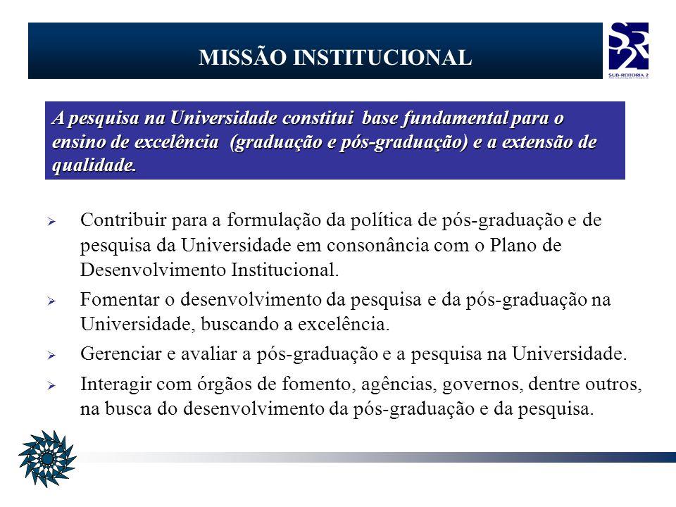 Contribuir para a formulação da política de pós-graduação e de pesquisa da Universidade em consonância com o Plano de Desenvolvimento Institucional.