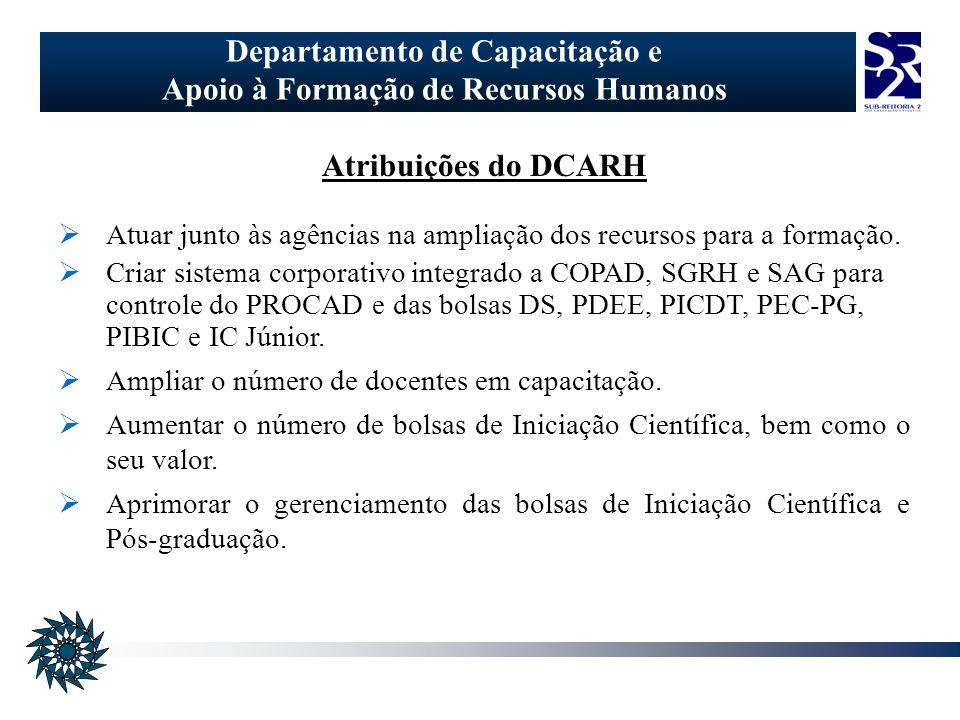Departamento de Capacitação e Apoio à Formação de Recursos Humanos Atribuições do DCARH Atuar junto às agências na ampliação dos recursos para a formação.