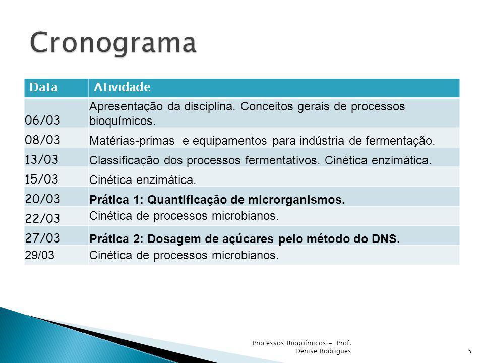 DataAtividade 06/03 Apresentação da disciplina. Conceitos gerais de processos bioquímicos. 08/03 Matérias-primas e equipamentos para indústria de ferm