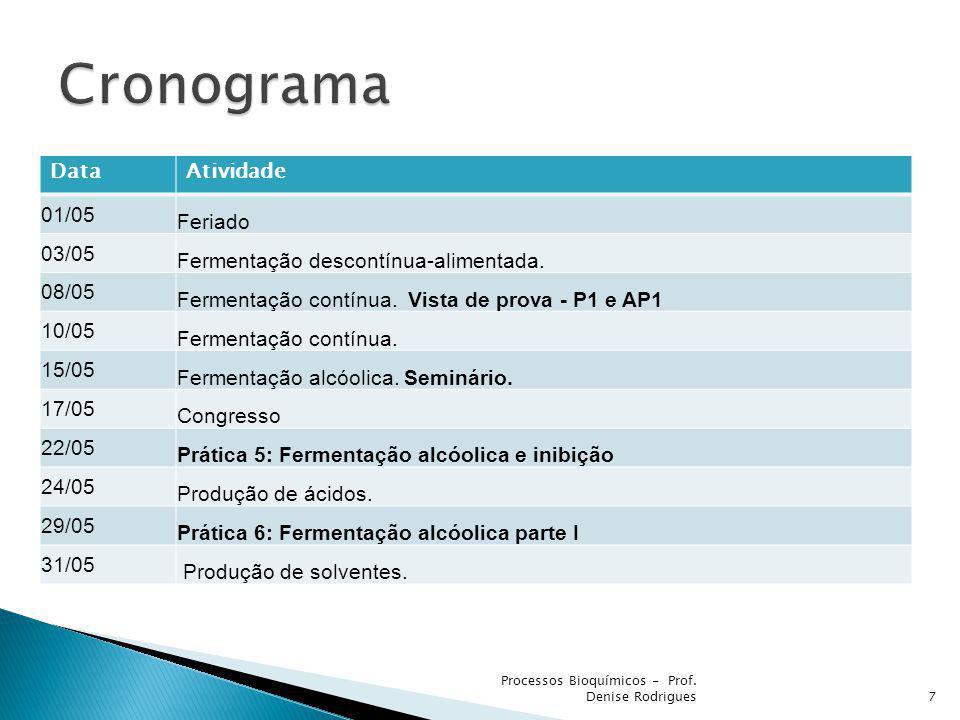 DataAtividade 05/06 Prática 6: Fermentação alcóolica parte II 0706 Feriado 12/06 Produção de enzimas.