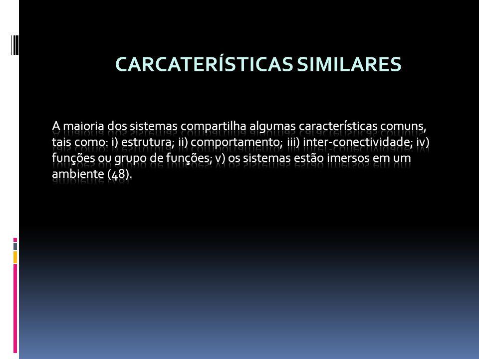 CARCATERÍSTICAS SIMILARES