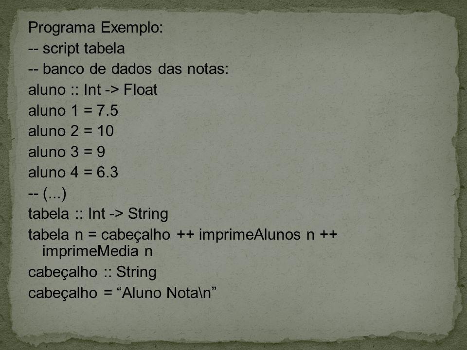 Programa Exemplo: -- script tabela -- banco de dados das notas: aluno :: Int -> Float aluno 1 = 7.5 aluno 2 = 10 aluno 3 = 9 aluno 4 = 6.3 -- (...) ta