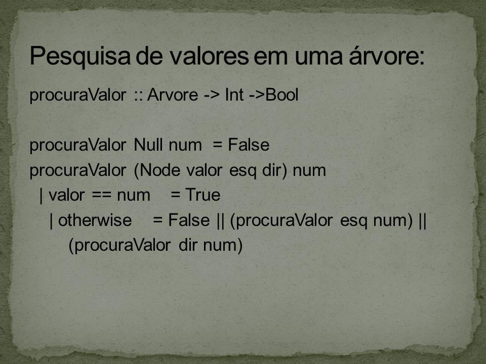 procuraValor :: Arvore -> Int ->Bool procuraValor Null num = False procuraValor (Node valor esq dir) num | valor == num = True | otherwise = False ||