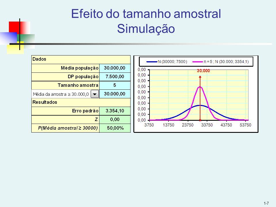 Efeito do tamanho amostral Simulação 1-7